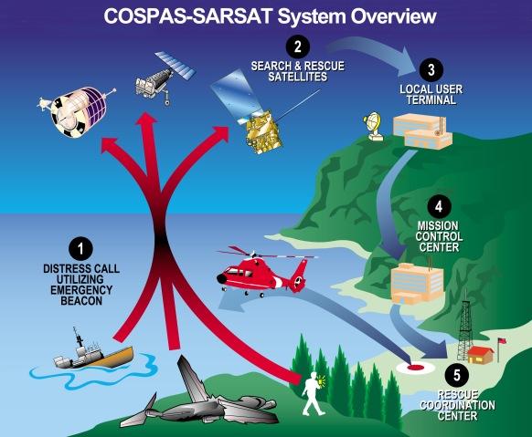 sarsart-highres